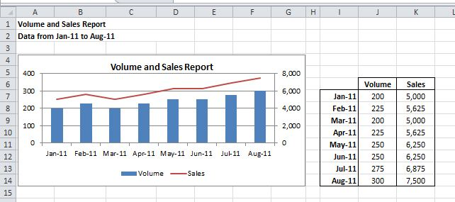 Excel How To Automate Dates in Titles 1