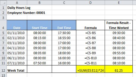 how to make a 6 number summary in excel