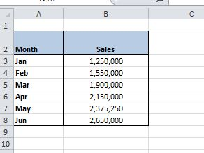 how to get millions in excel