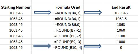 how to include rounding in excel formula