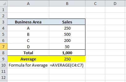 how to create average formula in excel