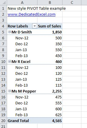 Excel 2010 - Understanding pivot tables for complete ...