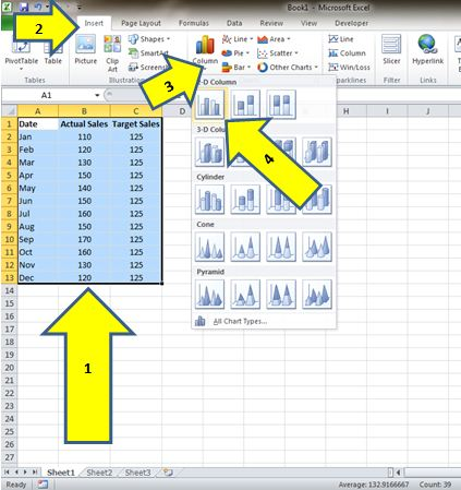 How To Create A Goal Line On A Chart  Excel   Dedicated Excel