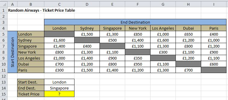 How to lookup a value in Excel based off the row and column