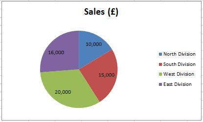 00061_Excel Chart Overview Pie Chart_04