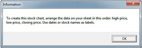 00062_Excel Stock Chart Error_01