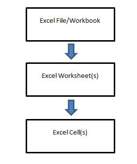 00078_Structure of Excel File 01