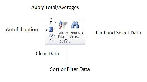 00080_Excel Ribbon Home Tab Overview 27