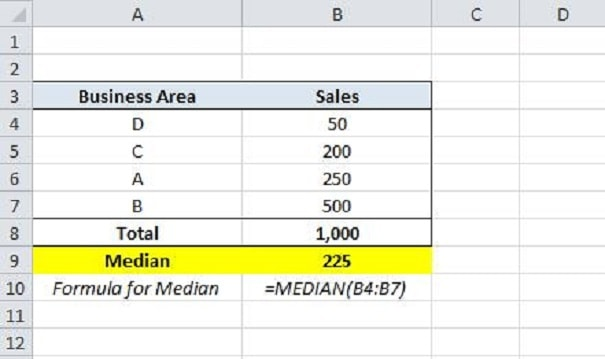how to calculate mean and median in excel 2016